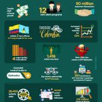 Un año de logros en KM2 Solutions