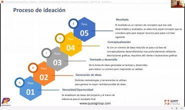 """WEBINAR: """"TÉCNICAS DE CREATIVIDAD QUE FAVORECEN EL PROCESO DE IDEACIÓN"""""""