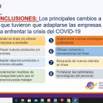 """""""TÉCNICAS PARA EMPRENDER EN TIEMPOS DEL COVID-19"""""""