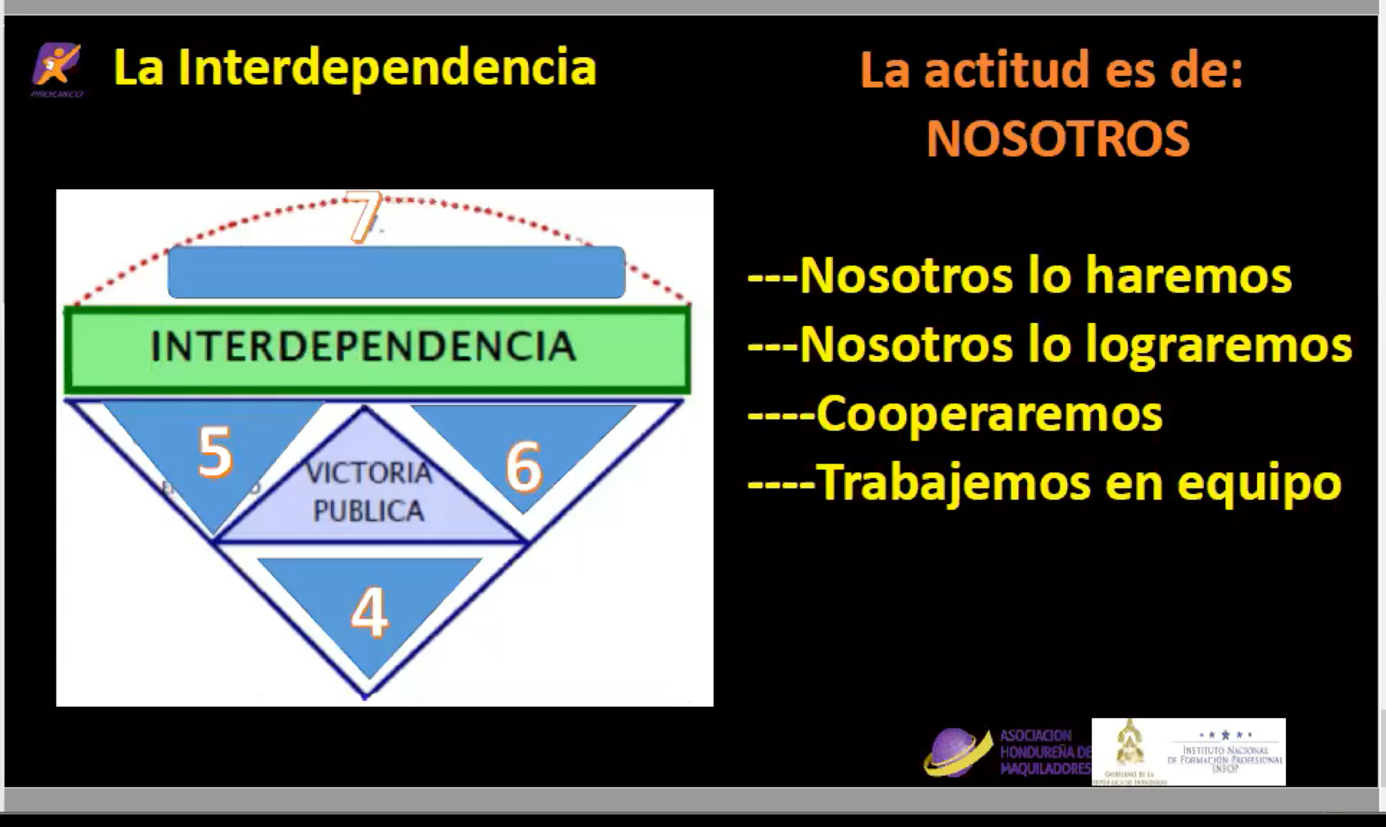 """WEBINAR: """"INTERDEPENDENCIA, EXPRESIÓN DE MADUREZ"""""""