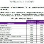 SIMTEX, EMPRESA COMPROMETIDA CON EL CUMPLIMIENTO SOCIAL