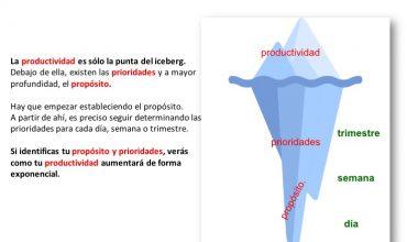 """WEBINAR: """"BUENAS PRÁCTICAS PARA MEJORAR LA PRODUCTIVIDAD"""""""